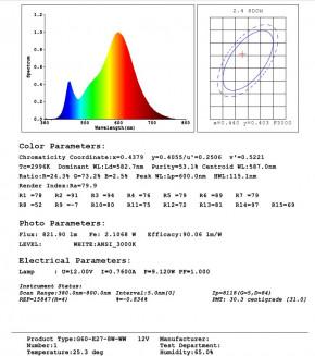 E27 12v - 24v DC 8w LED Birne warmweiss 3000k